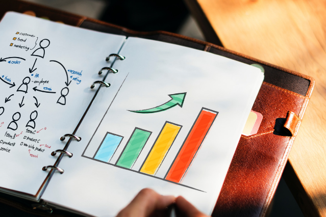 marketing-maryland-digital-budget